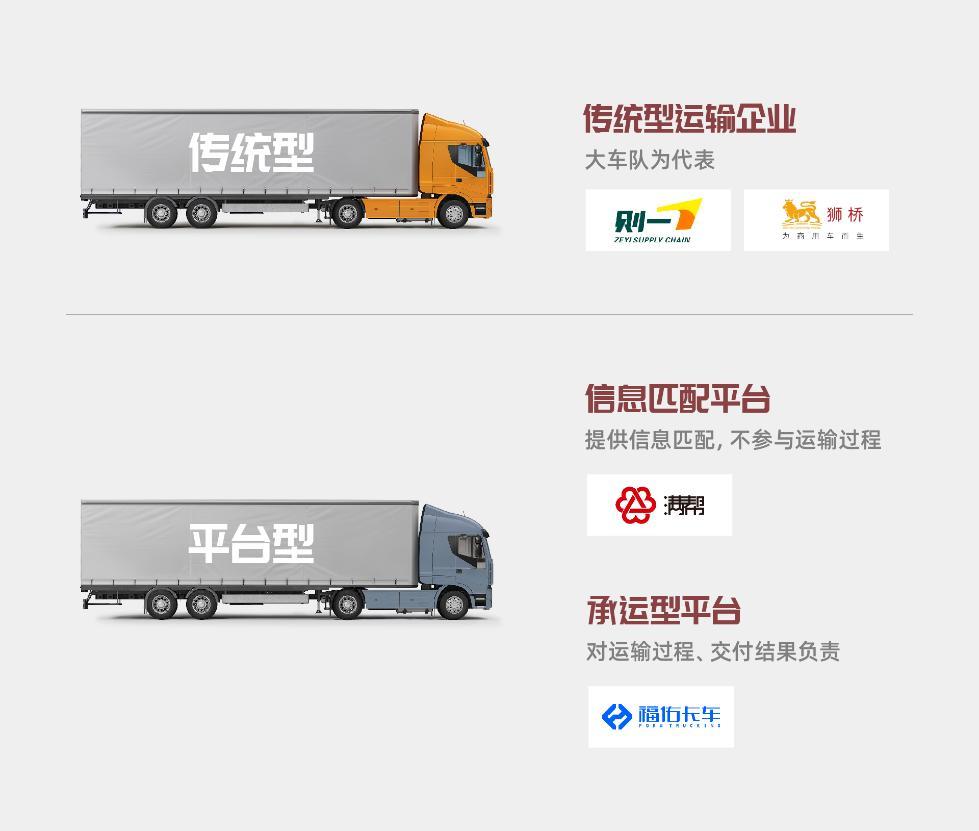 整车运输市场走向台前  福佑卡车、叮当快药等入榜